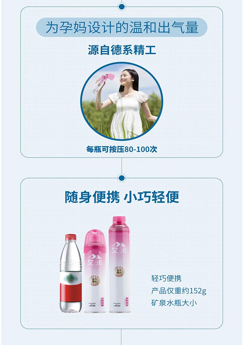 艾润 微型氧气呼吸器(孕康氧) 02AR-K 0.65L/1.0Mpa 4个