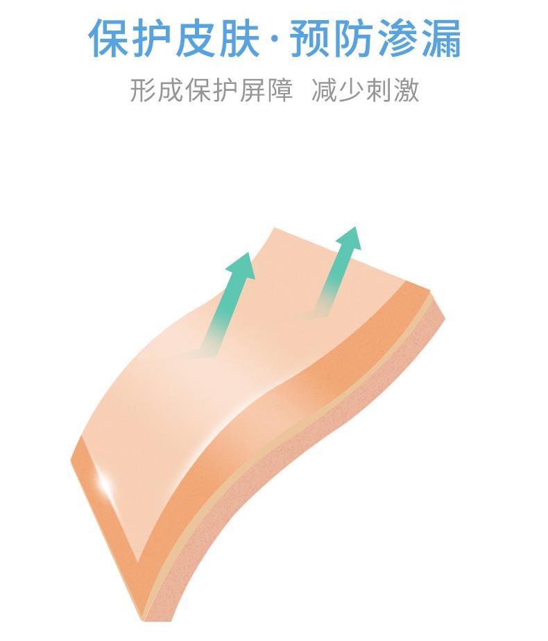 宝禾 造口护理用品 造口护肤粉 30g 造口袋皮肤护理附件 造瘘口红屁股适用造口粉