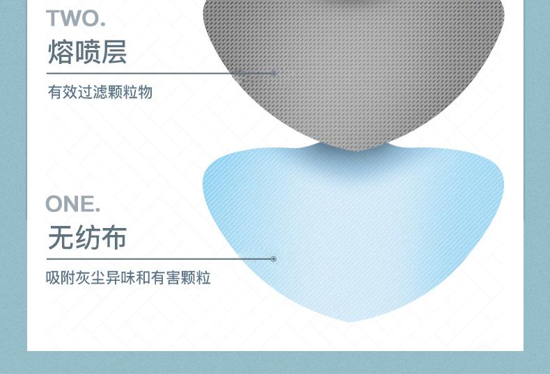 醫用口罩50只 愛科一次性醫用口罩(普通級) 掛耳型175*95mm 50只*1盒