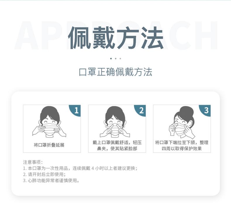 兆舒美一次性使用医用口罩(普通级)50只*1盒 17.5*9.5cm挂耳式医用口罩家用防护防粉尘