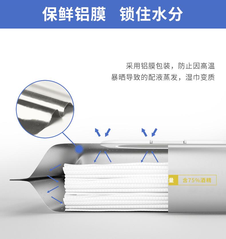 愛威康 75%酒精衛生濕巾 180mm*200mm*50片